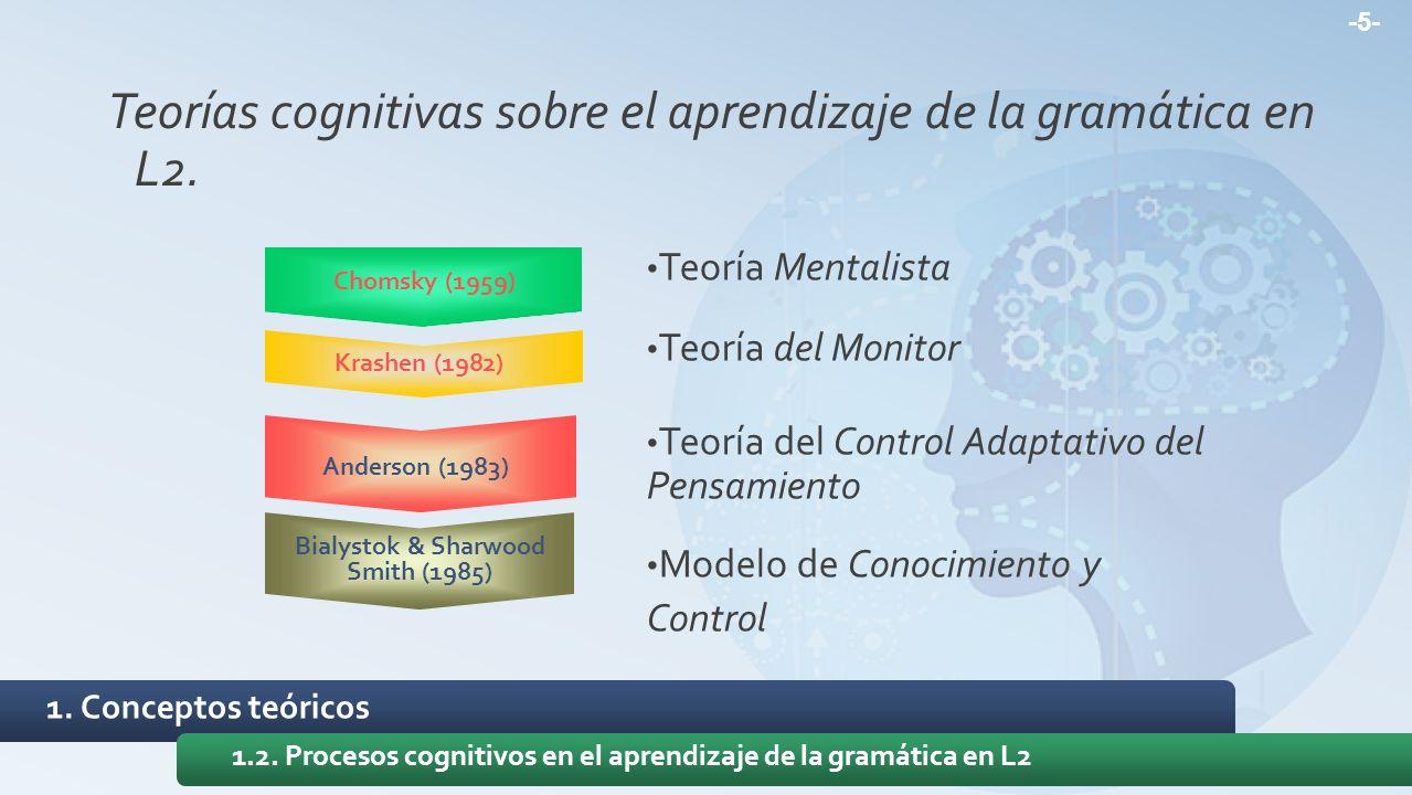 Teorías cognitivas sobre el aprendizaje de la gramática en L2. 1. Conceptos teóricos 1.2. Procesos cognitivos en el aprendizaje de la gramática en L2