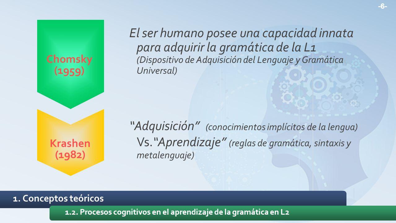 El ser humano posee una capacidad innata para adquirir la gramática de la L1 (Dispositivo de Adquisición del Lenguaje y Gramática Universal) 1. Concep