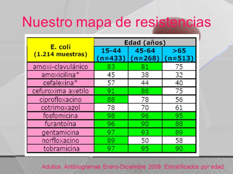 Nuestro mapa de resistencias Adultos. Antibiogramas Enero-Diciembre 2008. Estratificados por edad