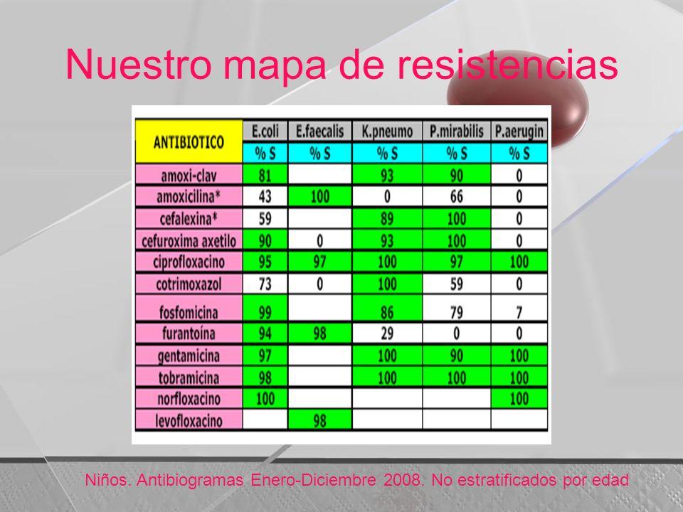 Nuestro mapa de resistencias Niños. Antibiogramas Enero-Diciembre 2008. No estratificados por edad