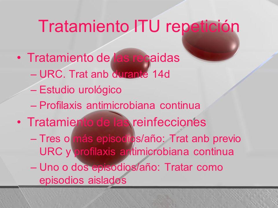 Tratamiento ITU repetición Tratamiento de las recaidas –URC. Trat anb durante 14d –Estudio urológico –Profilaxis antimicrobiana continua Tratamiento d