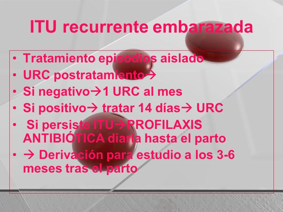 ITU recurrente embarazada Tratamiento episodios aislado URC postratamiento Si negativo 1 URC al mes Si positivo tratar 14 días URC Si persiste ITU PRO