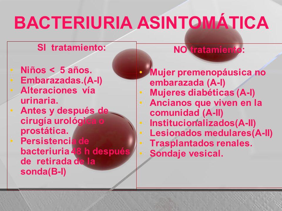 BACTERIURIA ASINTOMÁTICA SI tratamiento: Niños < 5 años. Embarazadas.(A-I) Alteraciones vía urinaria. Antes y después de cirugía urológica o prostátic