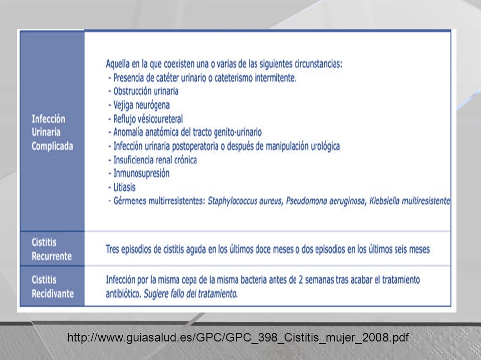 http://www.guiasalud.es/GPC/GPC_398_Cistitis_mujer_2008.pdf