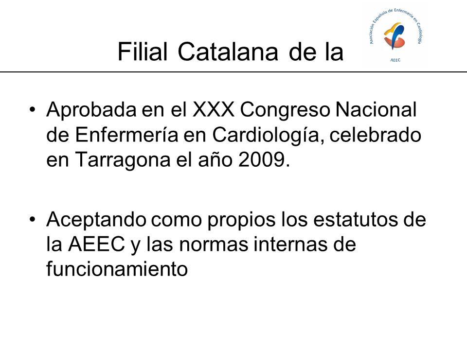 Componentes de la Filial: - Dolores Gil Alonso (H.