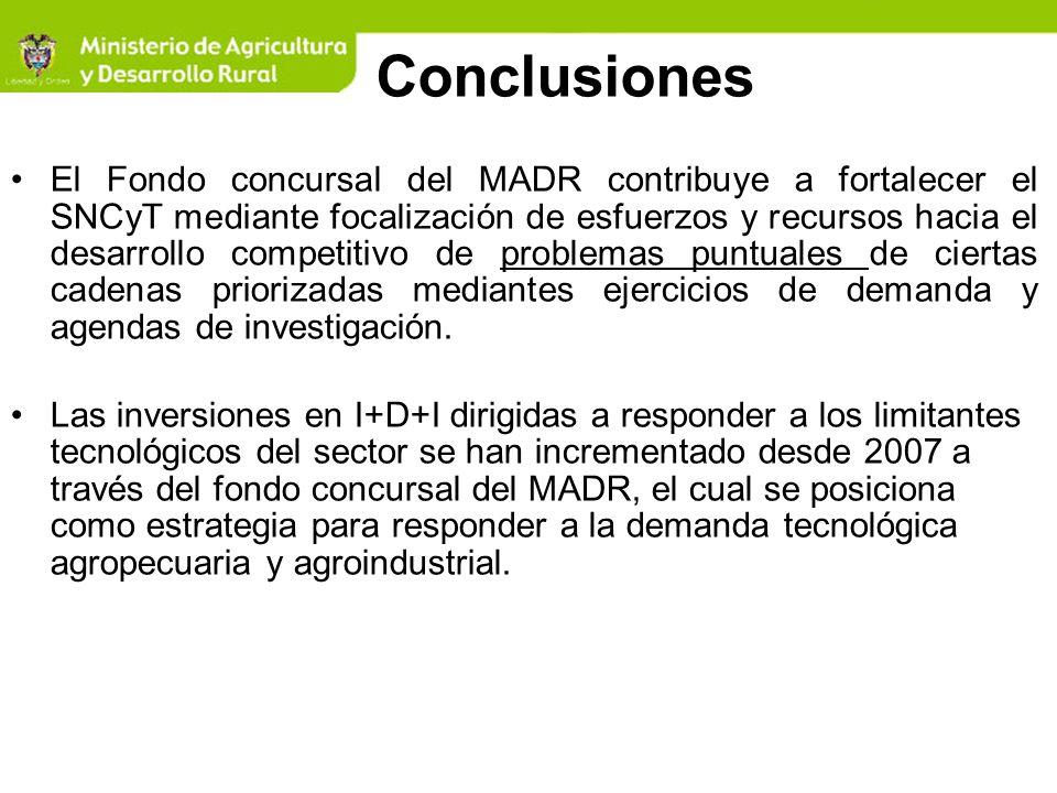 El Fondo concursal del MADR contribuye a fortalecer el SNCyT mediante focalización de esfuerzos y recursos hacia el desarrollo competitivo de problema