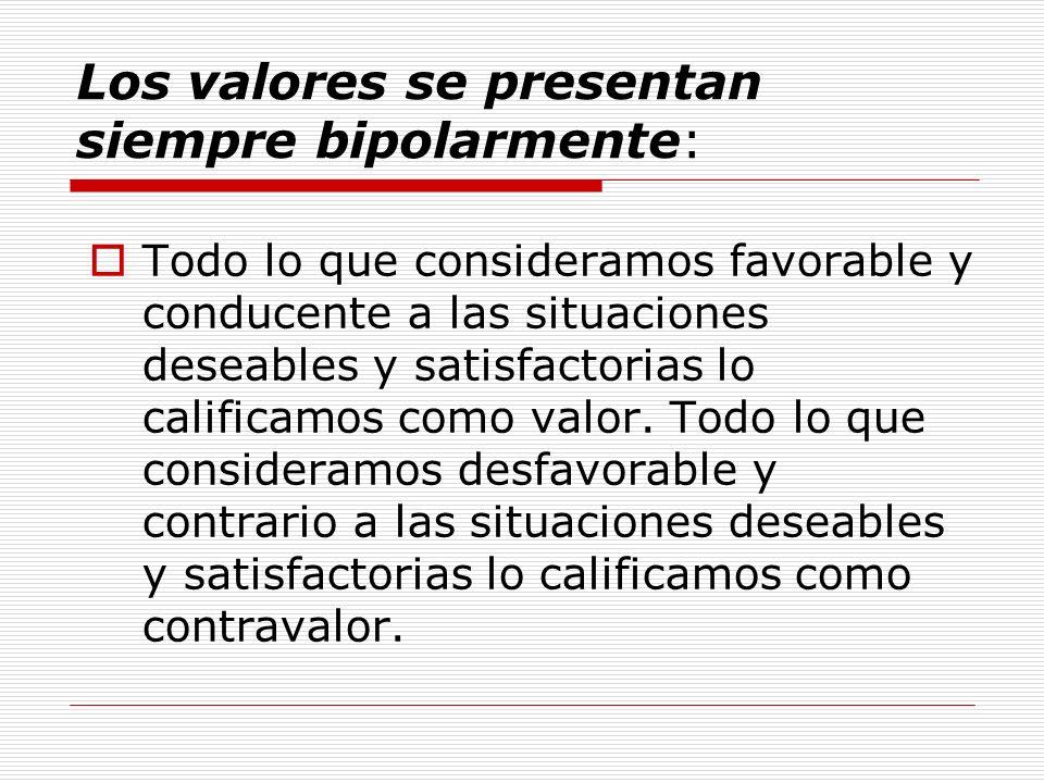 Los valores se presentan siempre bipolarmente: Todo lo que consideramos favorable y conducente a las situaciones deseables y satisfactorias lo calific