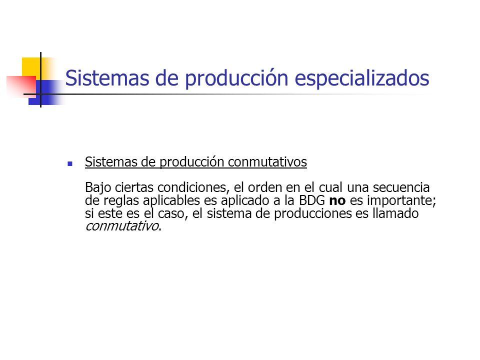 Sistemas de producción conmutativos Bajo ciertas condiciones, el orden en el cual una secuencia de reglas aplicables es aplicado a la BDG no es import