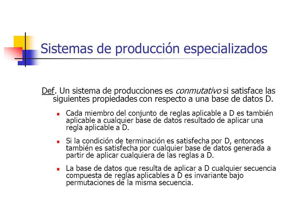 Def. Un sistema de producciones es conmutativo si satisface las siguientes propiedades con respecto a una base de datos D. Cada miembro del conjunto d