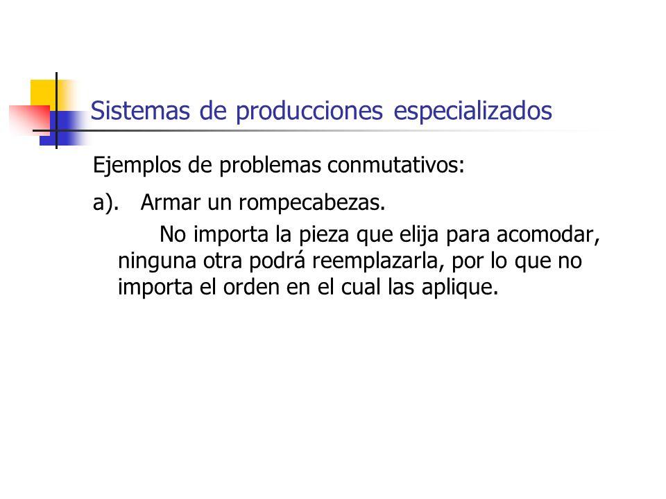 Sistemas de producciones especializados Ejemplos de problemas conmutativos: a). Armar un rompecabezas. No importa la pieza que elija para acomodar, ni