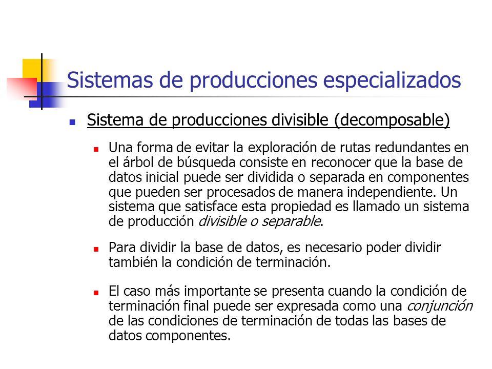 Sistemas de producciones especializados Sistema de producciones divisible (decomposable) Una forma de evitar la exploración de rutas redundantes en el