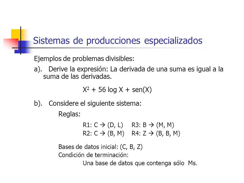 Sistemas de producciones especializados Ejemplos de problemas divisibles: a). Derive la expresión: La derivada de una suma es igual a la suma de las d
