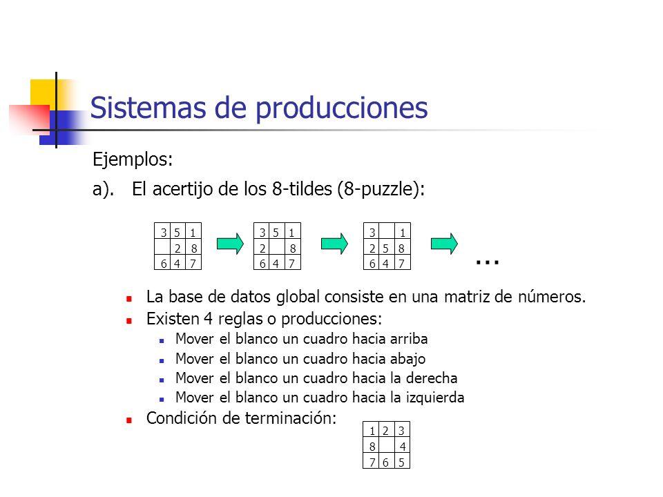 Sistemas de producciones Ejemplos: a). El acertijo de los 8-tildes (8-puzzle): La base de datos global consiste en una matriz de números. Existen 4 re