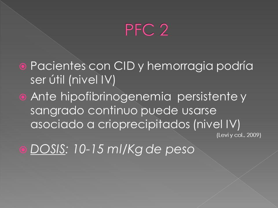 Pacientes con CID y hemorragia podría ser útil (nivel IV) Ante hipofibrinogenemia persistente y sangrado continuo puede usarse asociado a crioprecipit