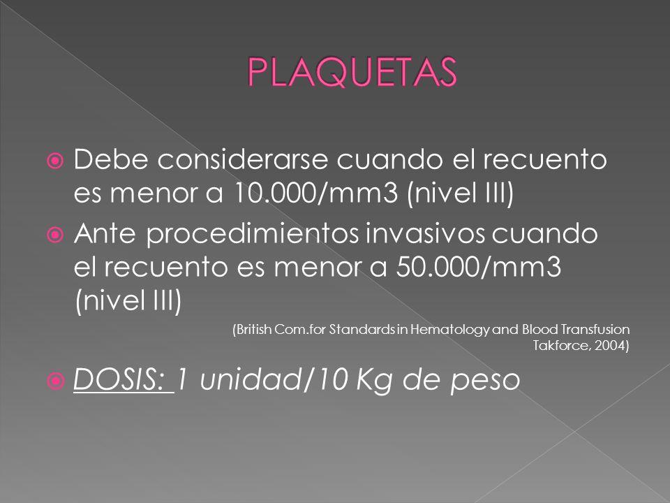 Debe considerarse cuando el recuento es menor a 10.000/mm3 (nivel III) Ante procedimientos invasivos cuando el recuento es menor a 50.000/mm3 (nivel I