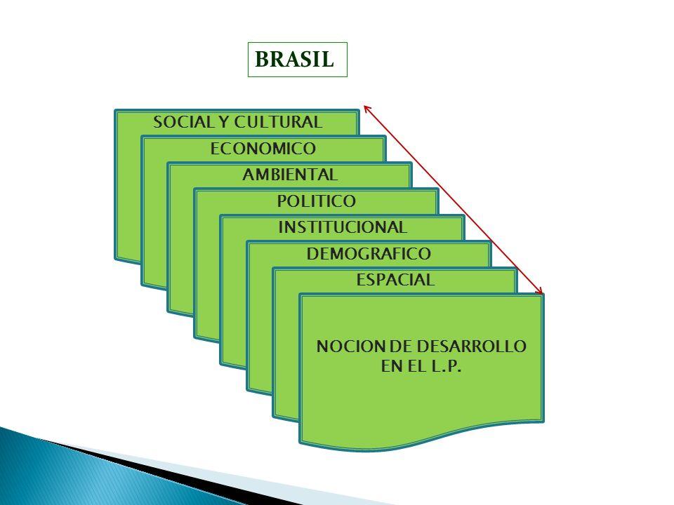 BRASIL SOCIAL Y CULTURAL ECONOMICO AMBIENTAL POLITICO INSTITUCIONAL DEMOGRAFICO ESPACIAL NOCION DE DESARROLLO EN EL L.P.