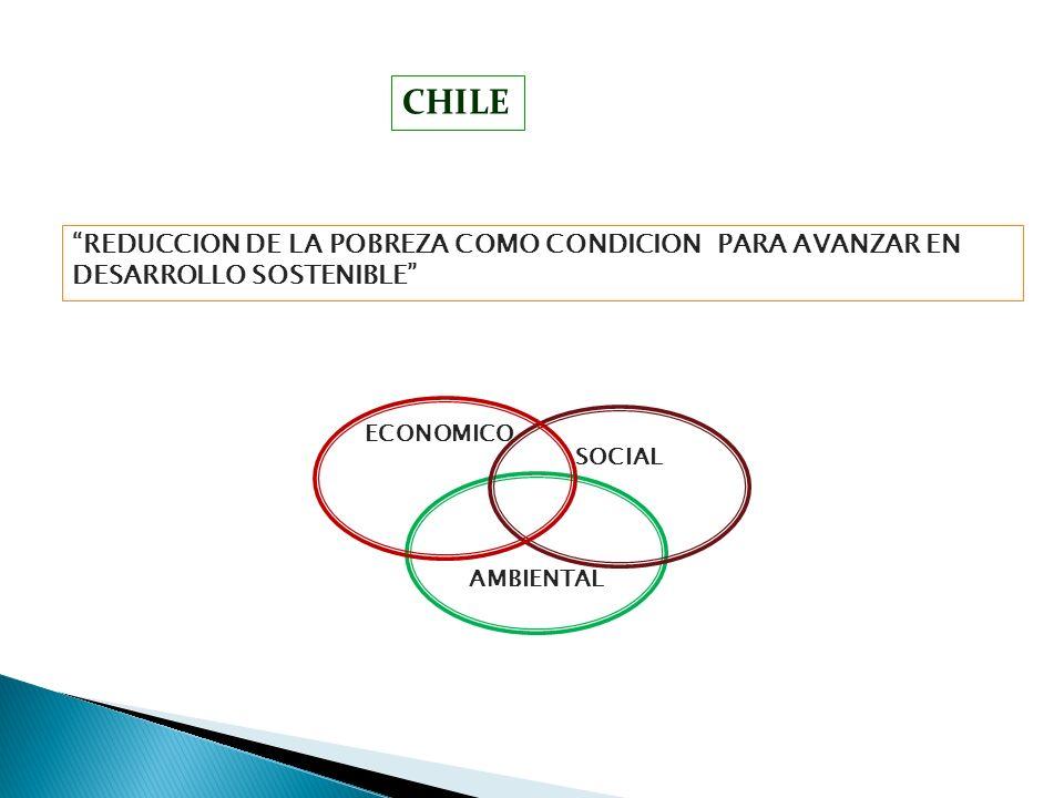 CHILE REDUCCION DE LA POBREZA COMO CONDICION PARA AVANZAR EN DESARROLLO SOSTENIBLE AMBIENTAL SOCIAL ECONOMICO