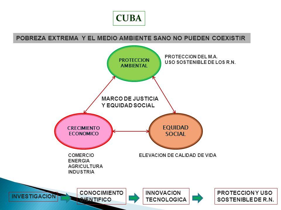 CUBA PROTECCION AMBIENTAL CRECIMIENTO ECONOMICO EQUIDAD SOCIAL COMERCIO ENERGIA AGRICULTURA INDUSTRIA ELEVACION DE CALIDAD DE VIDA PROTECCION DEL M.A.