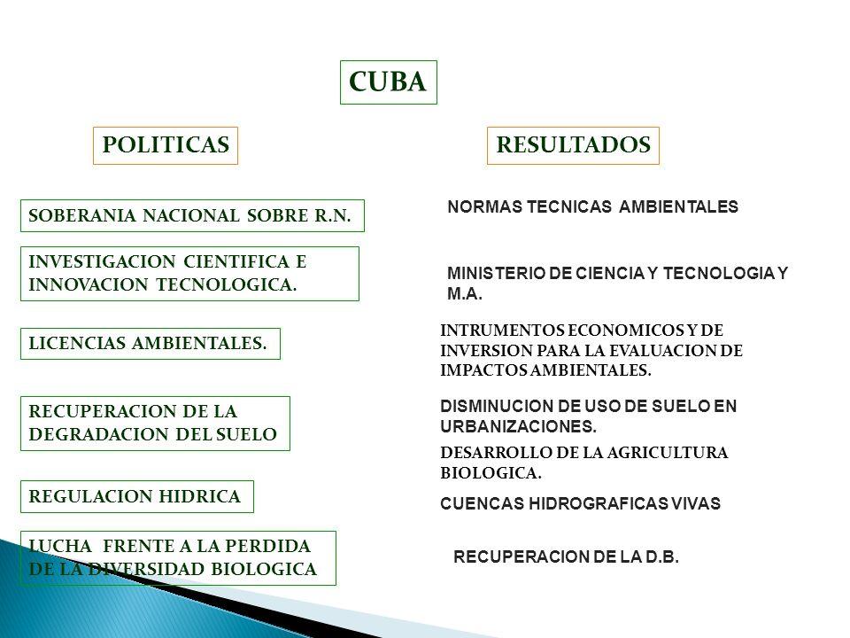 CUBA RECUPERACION DE LA DEGRADACION DEL SUELO SOBERANIA NACIONAL SOBRE R.N. INVESTIGACION CIENTIFICA E INNOVACION TECNOLOGICA. RESULTADOSPOLITICAS REG