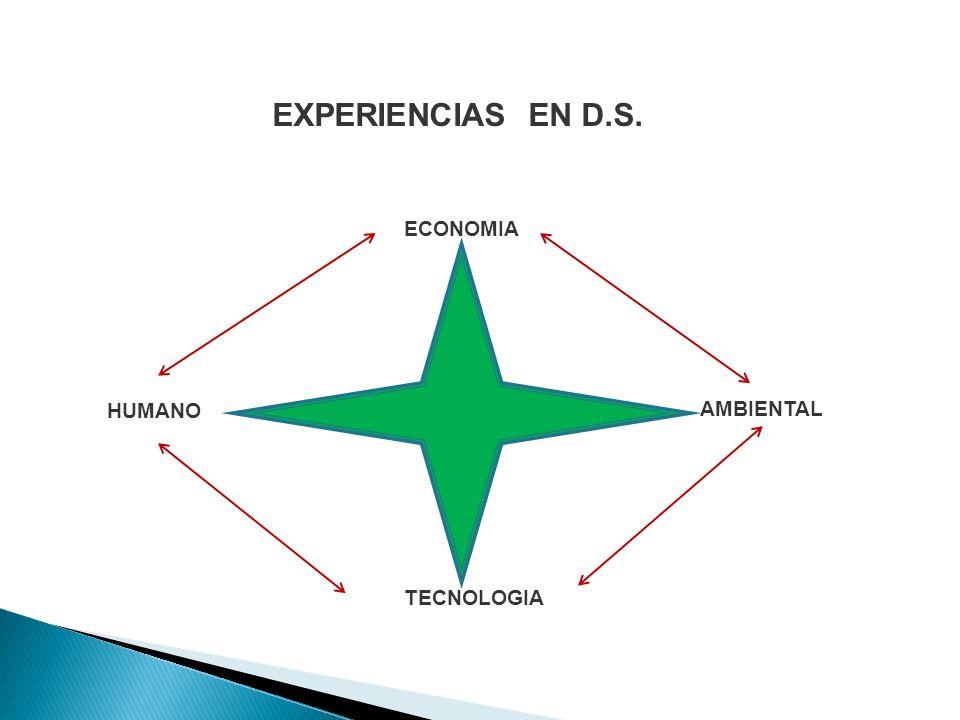 EXPERIENCIAS EN D.S. HUMANO AMBIENTAL TECNOLOGIA ECONOMIA