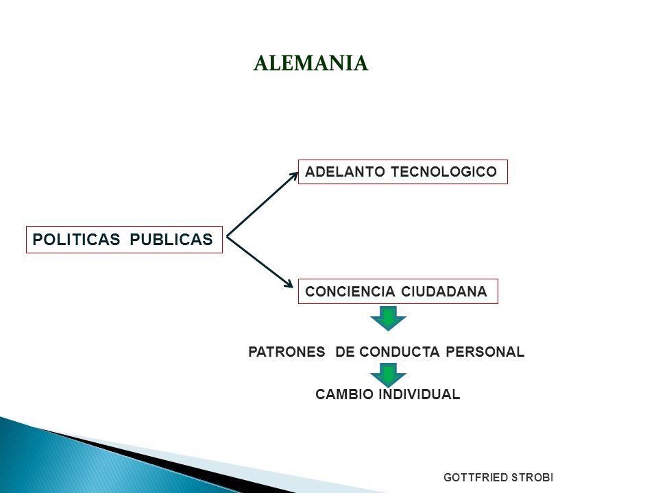 ALEMANIA POLITICAS PUBLICAS CONCIENCIA CIUDADANA ADELANTO TECNOLOGICO PATRONES DE CONDUCTA PERSONAL CAMBIO INDIVIDUAL GOTTFRIED STROBI