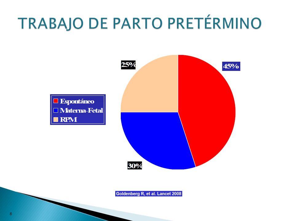 9 PREDICTORES : FIBRONECTINA. LONGITUD DEL CUELLO UTERINO. NIVELES DE PROGESTERONA EN SALIVA.