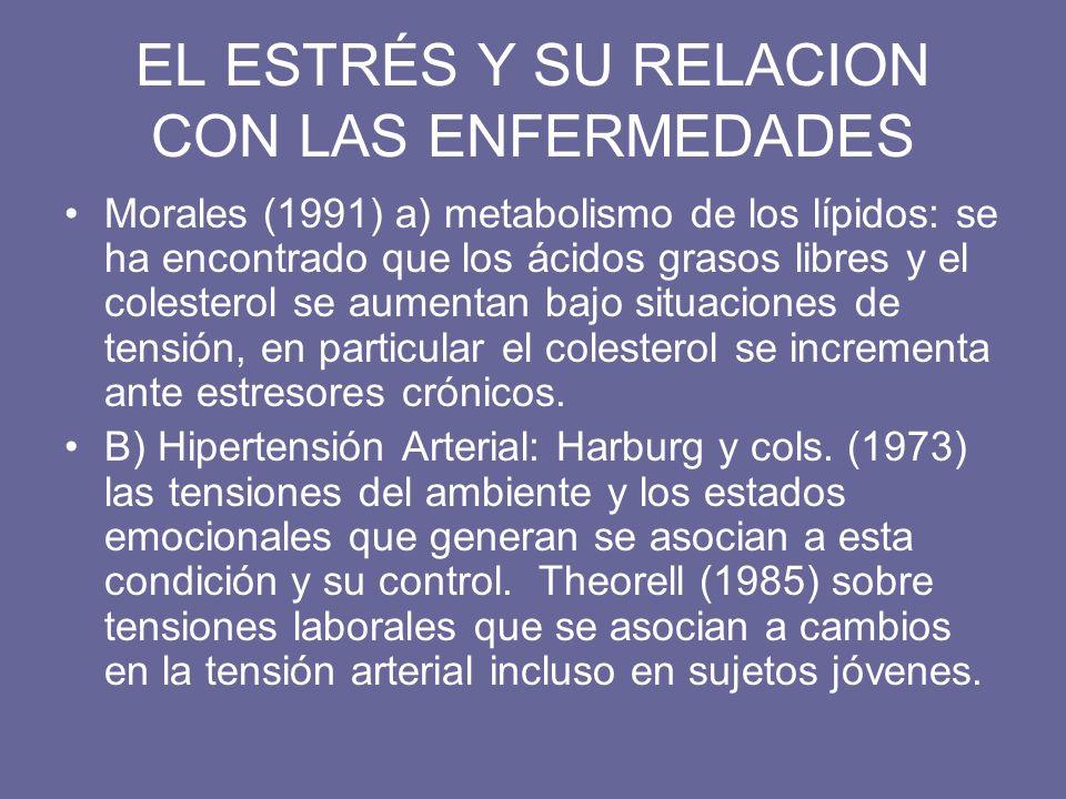 EL ESTRÉS Y SU RELACION CON LAS ENFERMEDADES Morales (1991) a) metabolismo de los lípidos: se ha encontrado que los ácidos grasos libres y el colester