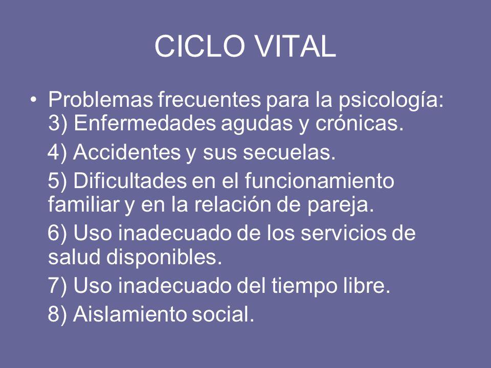 CICLO VITAL Problemas frecuentes para la psicología: 3) Enfermedades agudas y crónicas. 4) Accidentes y sus secuelas. 5) Dificultades en el funcionami