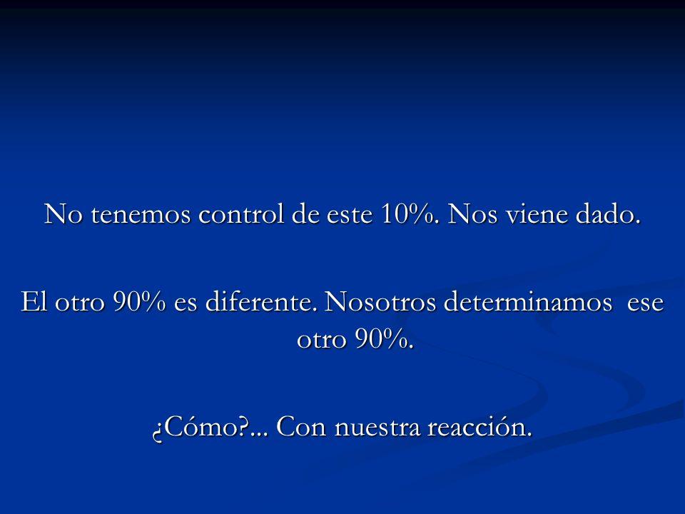 No tenemos control de este 10%. Nos viene dado. El otro 90% es diferente. Nosotros determinamos ese otro 90%. ¿Cómo?... Con nuestra reacción.