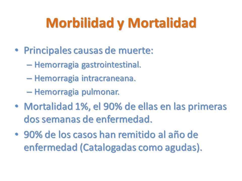 Morbilidad y Mortalidad Principales causas de muerte: Principales causas de muerte: – Hemorragia gastrointestinal. – Hemorragia intracraneana. – Hemor