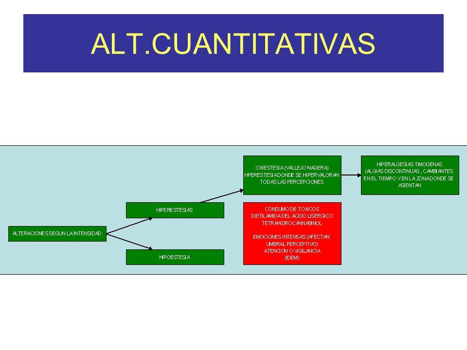 ALT.CUANTITATIVAS