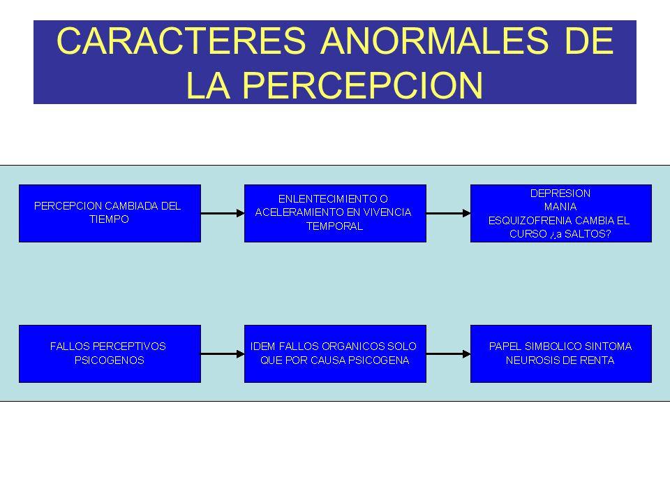 CARACTERES ANORMALES DE LA PERCEPCION