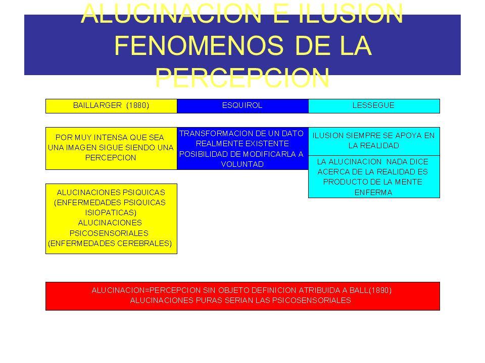 ALUCINACION E ILUSION FENOMENOS DE LA PERCEPCION