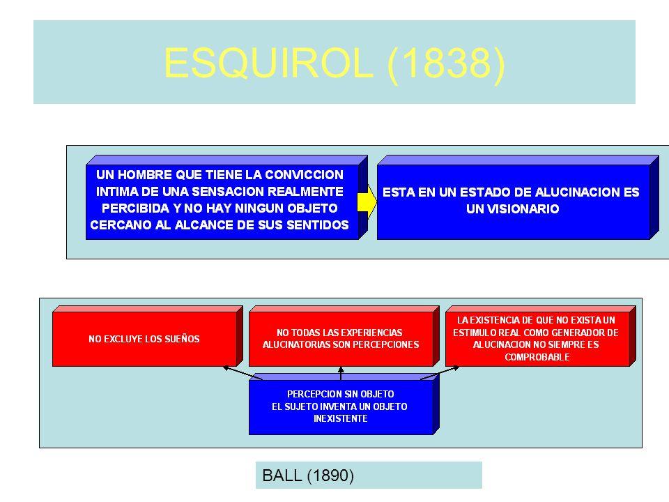 ESQUIROL (1838) BALL (1890)