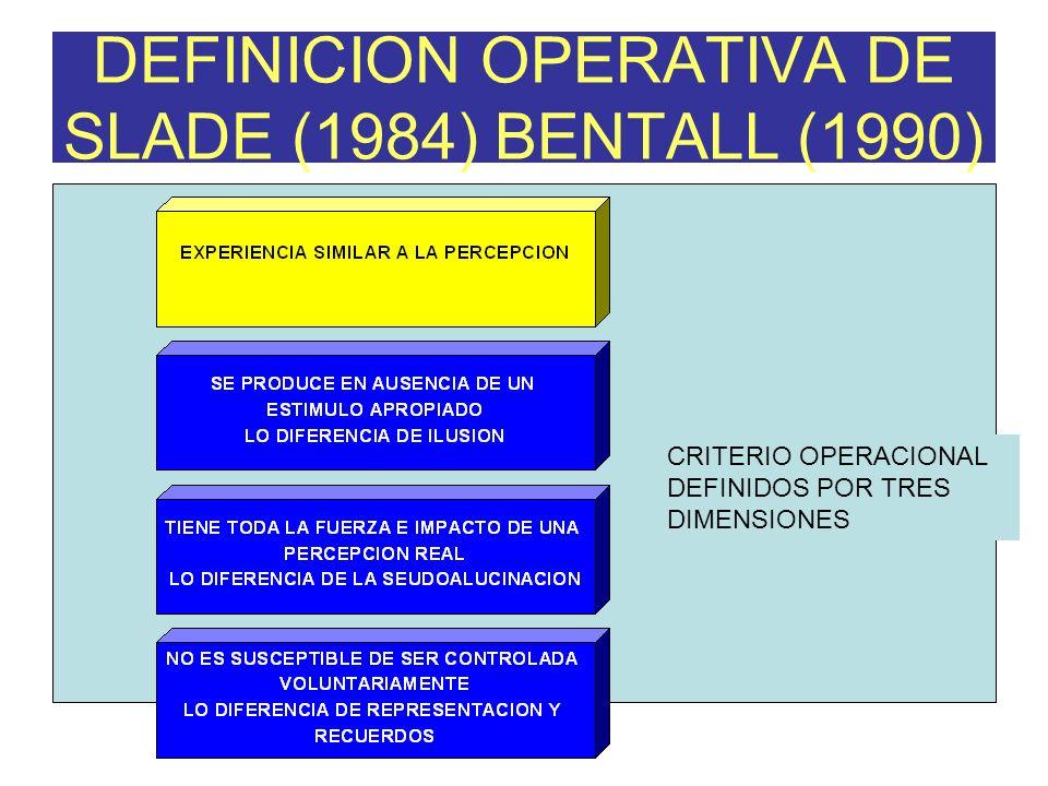 DEFINICION OPERATIVA DE SLADE (1984) BENTALL (1990) CRITERIO OPERACIONAL DEFINIDOS POR TRES DIMENSIONES
