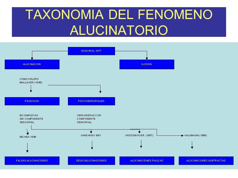 TAXONOMIA DEL FENOMENO ALUCINATORIO