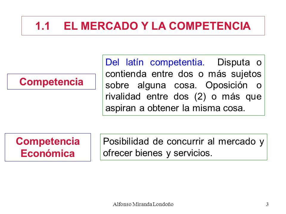 Alfonso Miranda Londoño3 1.1EL MERCADO Y LA COMPETENCIA Competencia Del latín competentia. Disputa o contienda entre dos o más sujetos sobre alguna co