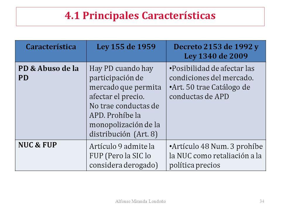 Alfonso Miranda Londoño34 4.1 Principales Características CaracterísticaLey 155 de 1959Decreto 2153 de 1992 y Ley 1340 de 2009 PD & Abuso de la PD Hay