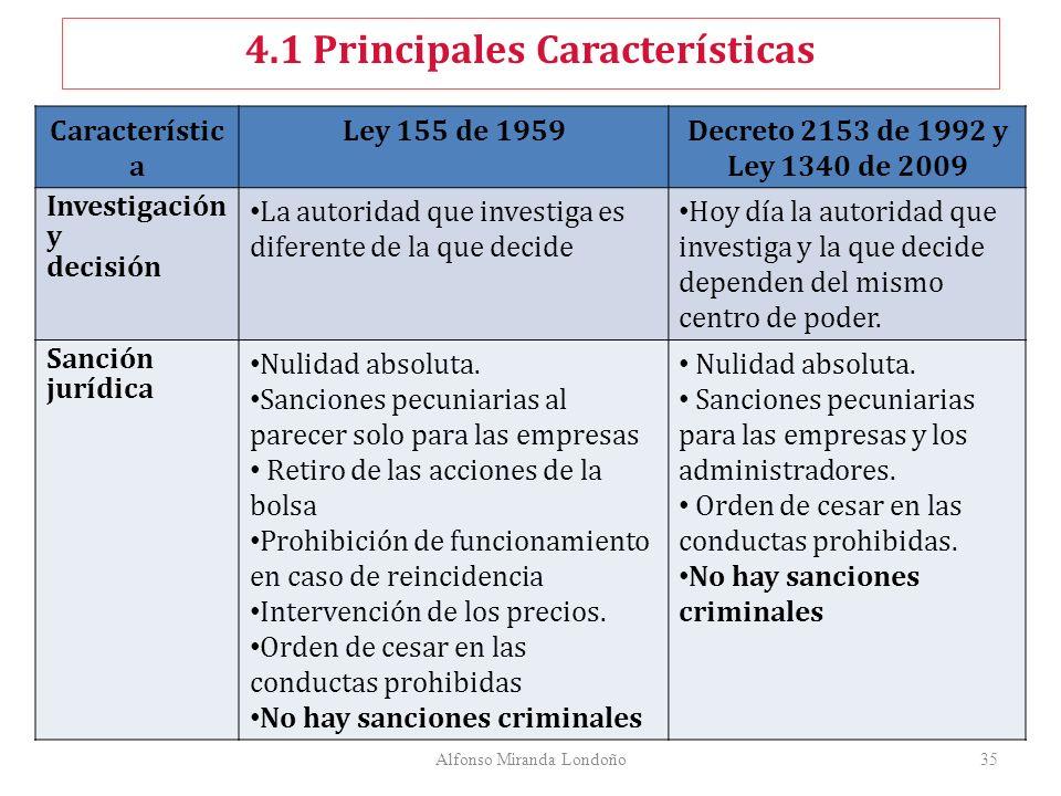 Alfonso Miranda Londoño35 4.1 Principales Características Característic a Ley 155 de 1959Decreto 2153 de 1992 y Ley 1340 de 2009 Investigación y decis