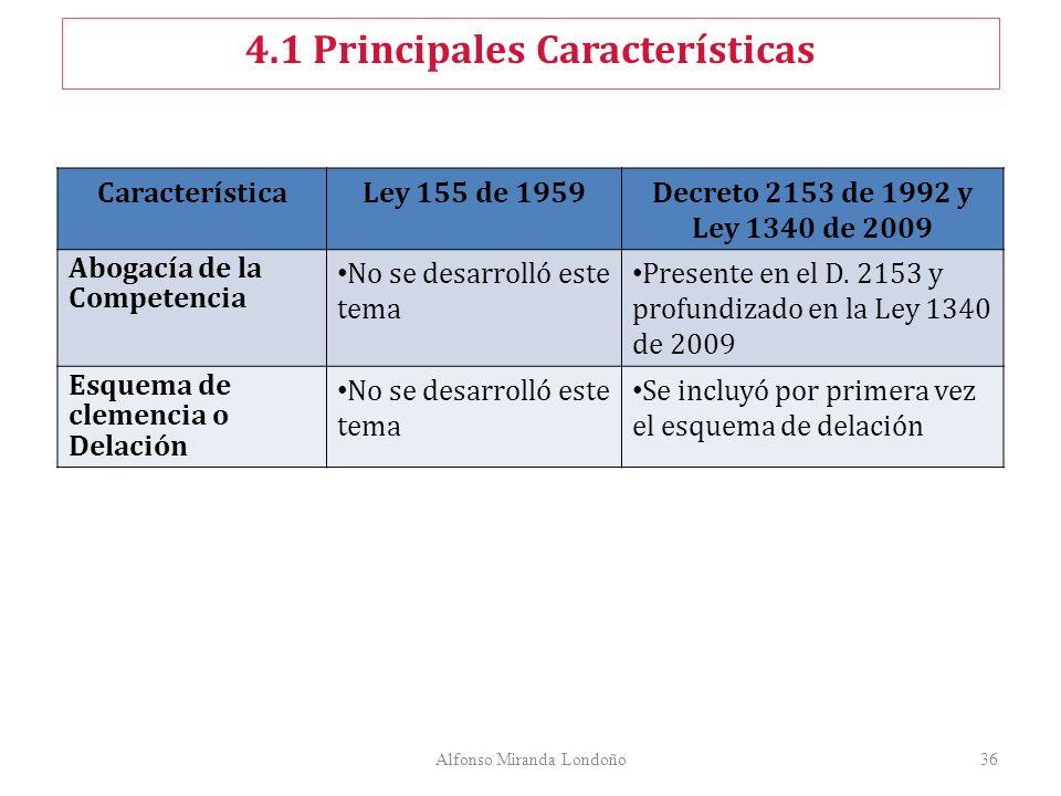 Alfonso Miranda Londoño36 4.1 Principales Características CaracterísticaLey 155 de 1959Decreto 2153 de 1992 y Ley 1340 de 2009 Abogacía de la Competen