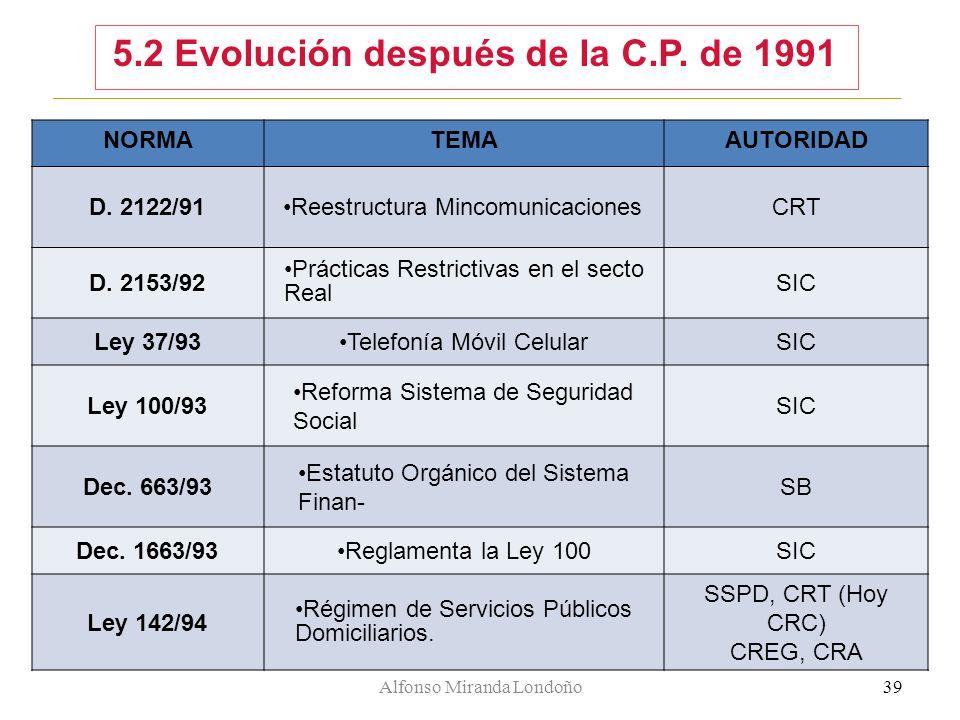Alfonso Miranda Londoño39 NORMATEMAAUTORIDAD D. 2122/91Reestructura MincomunicacionesCRT D. 2153/92 Prácticas Restrictivas en el secto Real SIC Ley 37