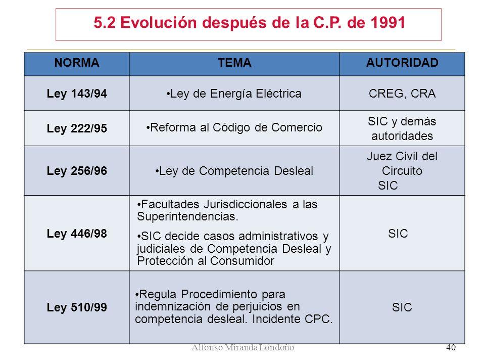 Alfonso Miranda Londoño40 NORMATEMAAUTORIDAD Ley 143/94Ley de Energía EléctricaCREG, CRA Ley 222/95 Reforma al Código de Comercio SIC y demás autorida