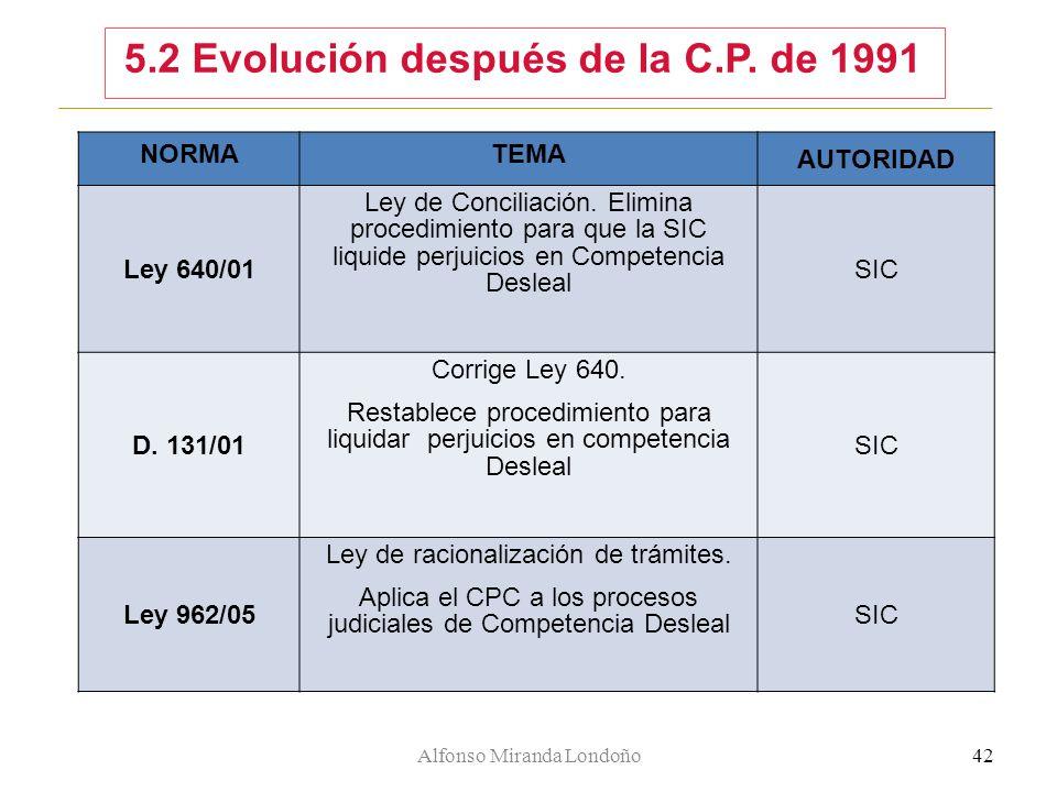 Alfonso Miranda Londoño42 NORMATEMA AUTORIDAD Ley 640/01 Ley de Conciliación. Elimina procedimiento para que la SIC liquide perjuicios en Competencia