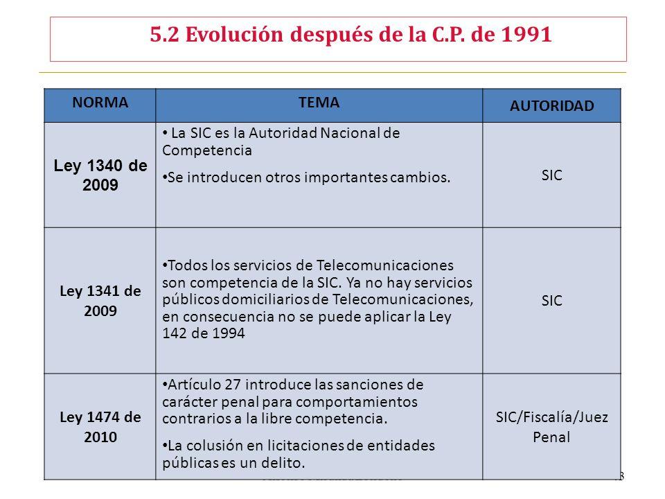 Alfonso Miranda Londoño43 NORMATEMA AUTORIDAD Ley 1340 de 2009 La SIC es la Autoridad Nacional de Competencia Se introducen otros importantes cambios.