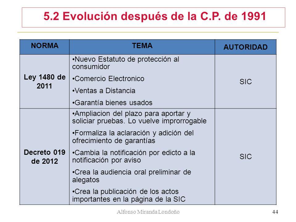 Alfonso Miranda Londoño44 NORMATEMA AUTORIDAD Ley 1480 de 2011 Nuevo Estatuto de protección al consumidor Comercio Electronico Ventas a Distancia Gara