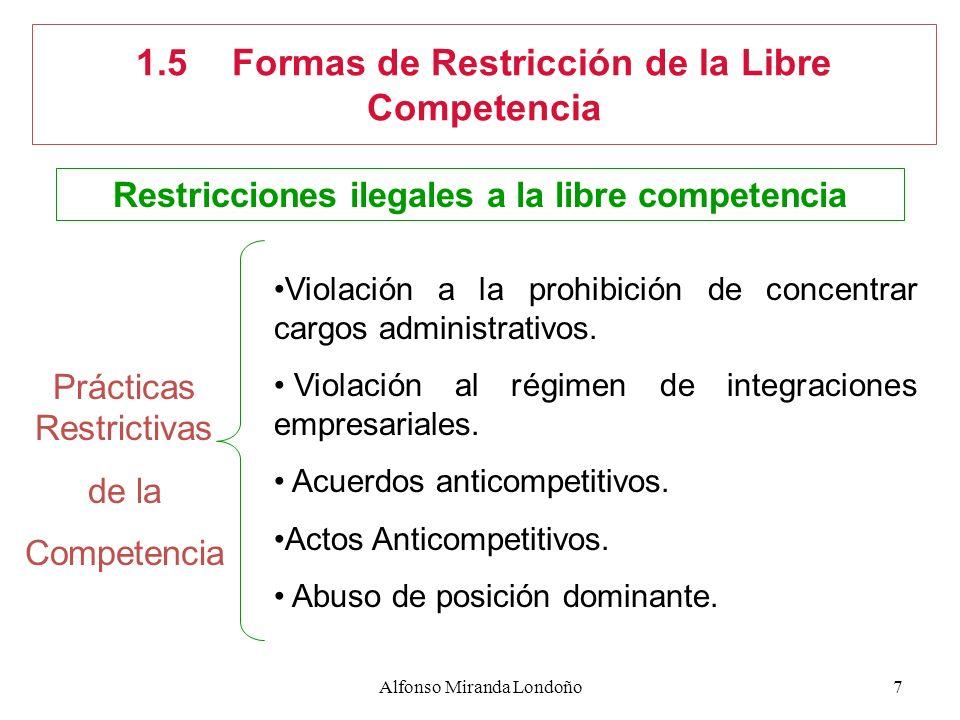 Alfonso Miranda Londoño7 1.5Formas de Restricción de la Libre Competencia Restricciones ilegales a la libre competencia Prácticas Restrictivas de la C