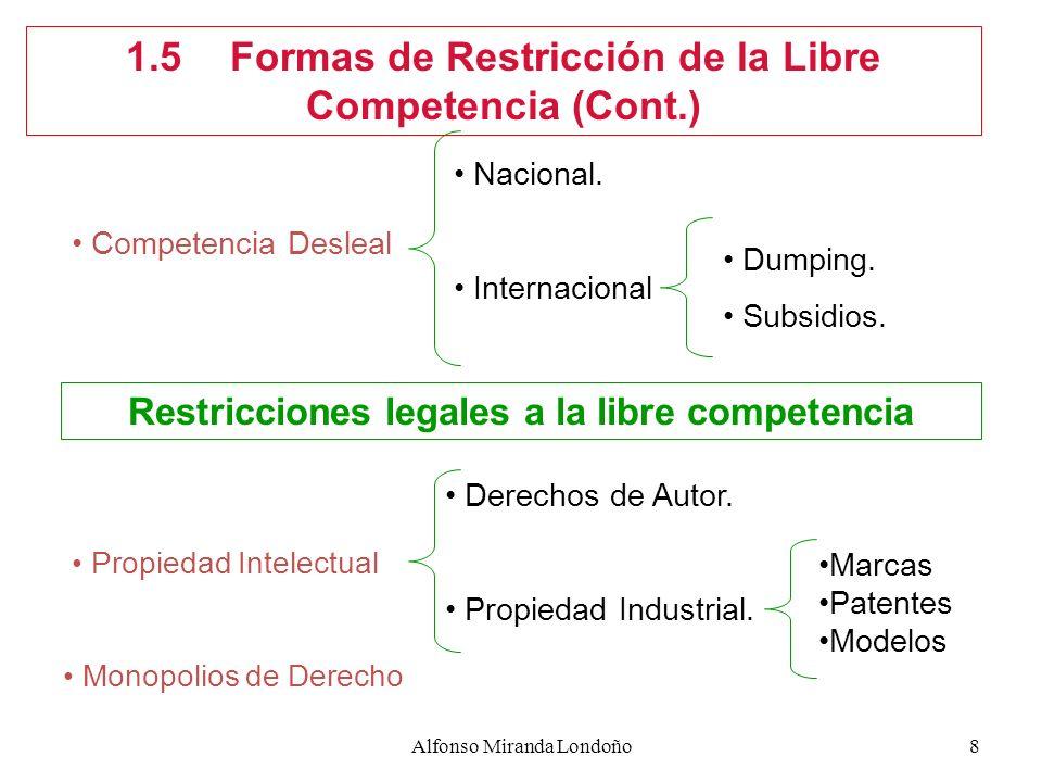 Alfonso Miranda Londoño8 Competencia Desleal Nacional. Internacional Dumping. Subsidios. Propiedad Intelectual Derechos de Autor. Propiedad Industrial