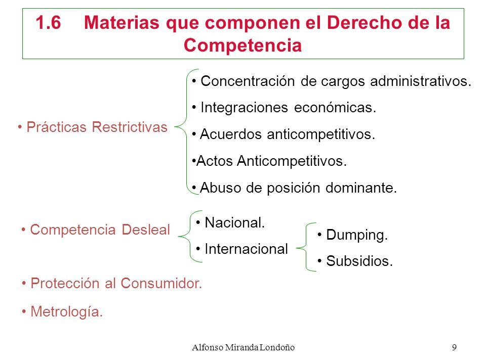 Alfonso Miranda Londoño9 1.6Materias que componen el Derecho de la Competencia Competencia Desleal Nacional. Internacional Dumping. Subsidios. Protecc