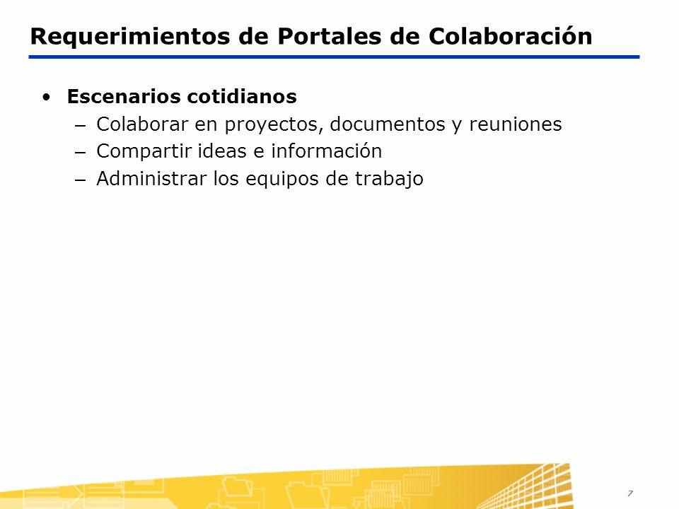 7 Requerimientos de Portales de Colaboración Escenarios cotidianos – Colaborar en proyectos, documentos y reuniones – Compartir ideas e información – Administrar los equipos de trabajo
