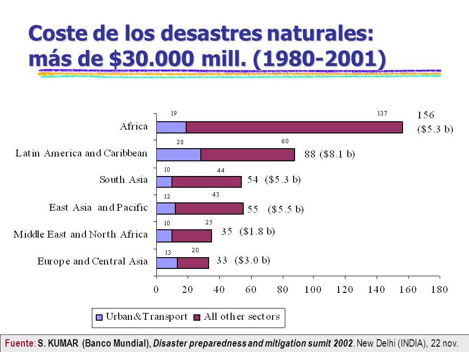 Coste de los desastres naturales: más de $30.000 mill. (1980-2001) Fuente : S. KUMAR (Banco Mundial), Disaster preparedness and mitigation sumit 2002.